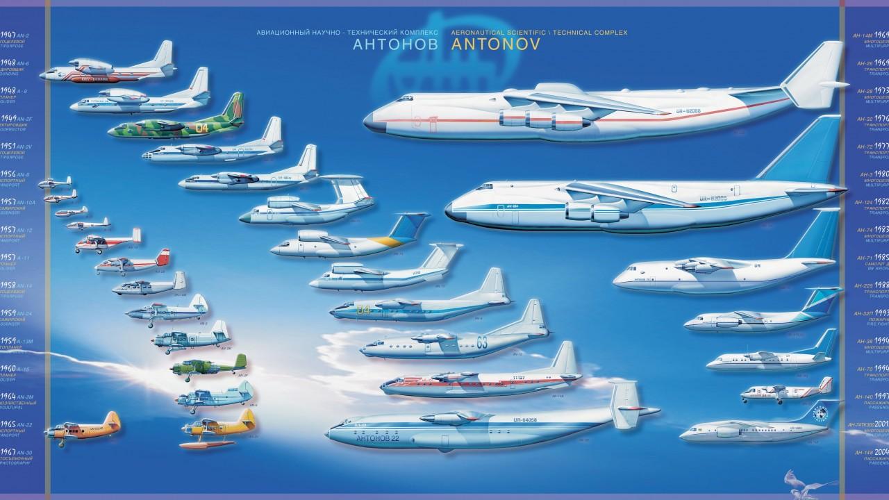 """Результат пошуку зображень за запитом """"Ан-225 """"Мрія"""""""""""