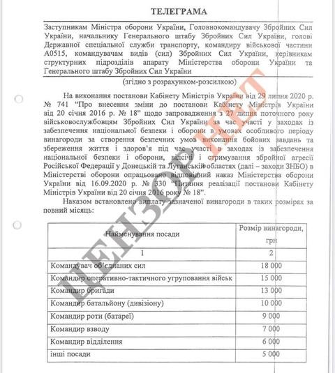 Міністр оборони наказав штрафувати українських військових за вогонь у відповідь (документ)