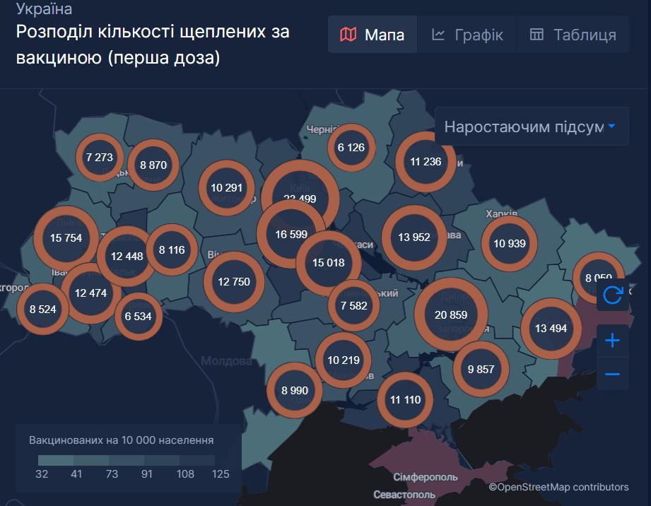 В Україні з COVID-19 госпіталізували понад 5,5 тисяч осіб